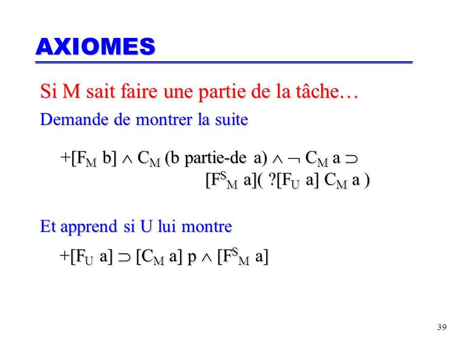 39 AXIOMES Si M sait faire une partie de la tâche… Demande de montrer la suite Et apprend si U lui montre +[F M b] C M (b partie-de a) C M a [F S M a]( [F U a] C M a ) +[F U a] [C M a] p [F S M a]
