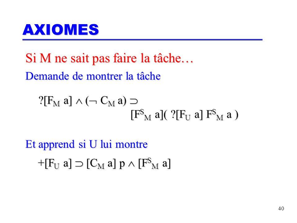 40 AXIOMES Si M ne sait pas faire la tâche… Demande de montrer la tâche Et apprend si U lui montre [F M a] ( C M a) [F S M a]( [F U a] F S M a ) +[F U a] [C M a] p [F S M a]