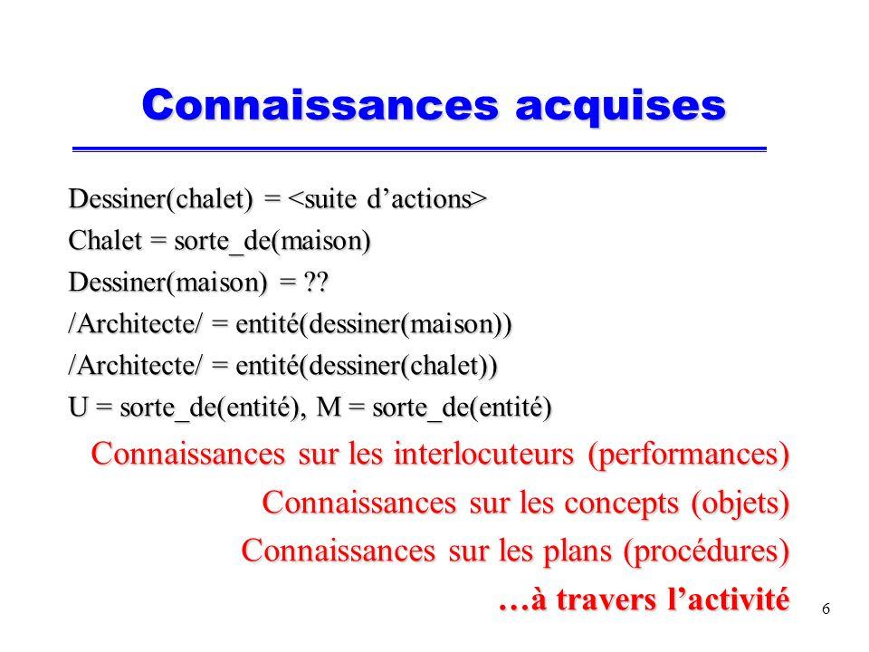 Connaissances acquises Dessiner(chalet) = Dessiner(chalet) = Chalet = sorte_de(maison) Dessiner(maison) = .