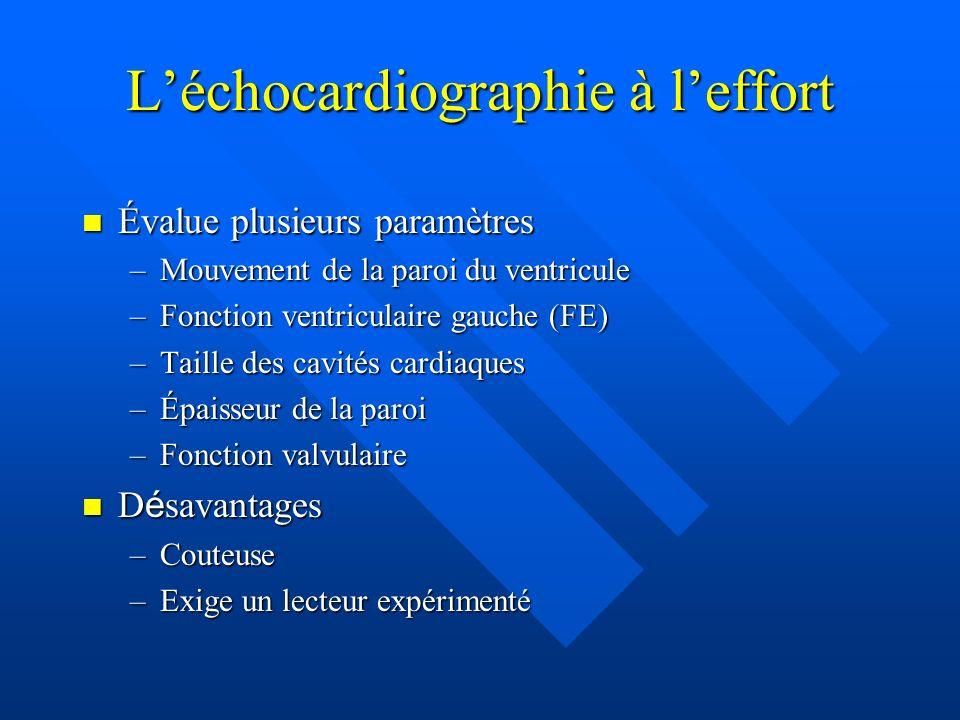 Léchocardiographie à leffort Évalue plusieurs paramètres Évalue plusieurs paramètres –Mouvement de la paroi du ventricule –Fonction ventriculaire gauc