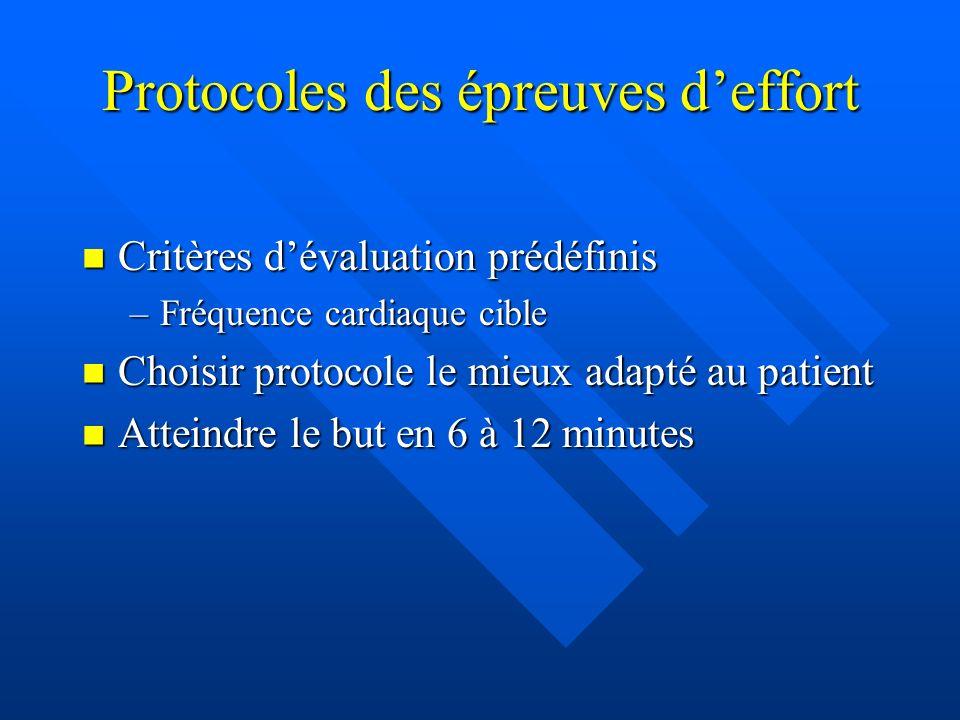 Protocoles des épreuves deffort Critères dévaluation prédéfinis Critères dévaluation prédéfinis –Fréquence cardiaque cible Choisir protocole le mieux