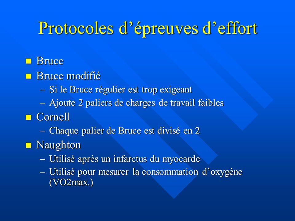 Protocoles dépreuves deffort Bruce Bruce Bruce modifié Bruce modifié –Si le Bruce régulier est trop exigeant –Ajoute 2 paliers de charges de travail f