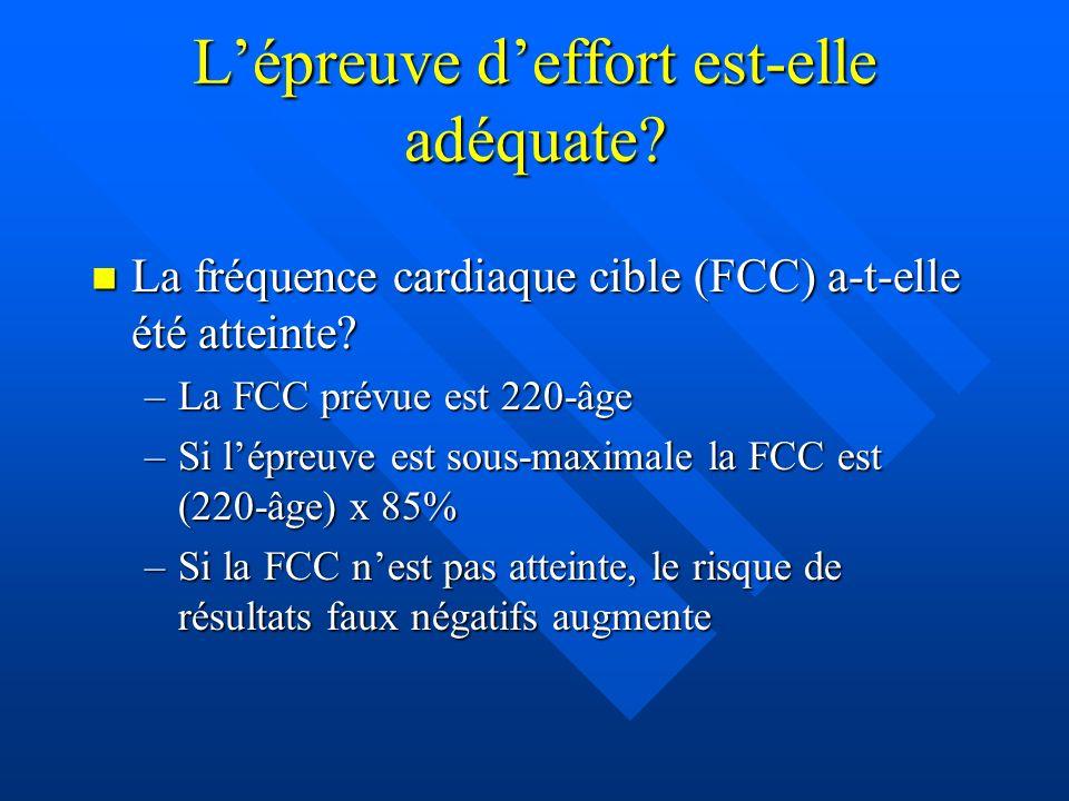 Lépreuve deffort est-elle adéquate? La fréquence cardiaque cible (FCC) a-t-elle été atteinte? La fréquence cardiaque cible (FCC) a-t-elle été atteinte