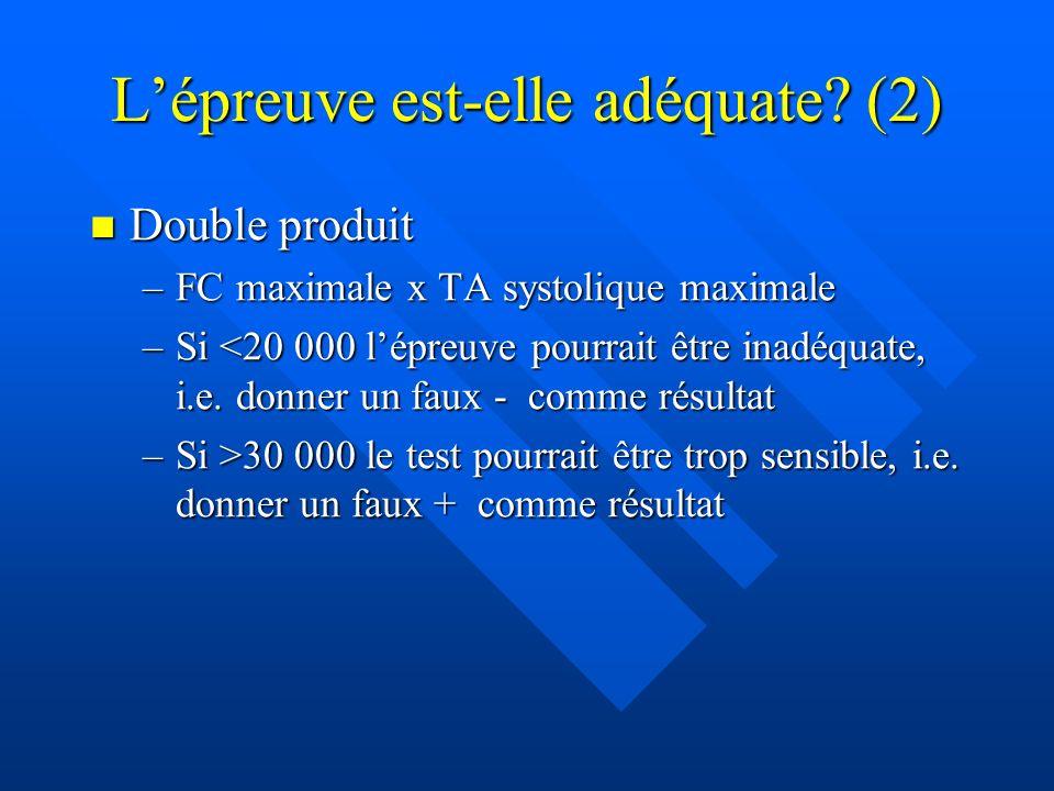 Lépreuve est-elle adéquate? (2) Double produit Double produit –FC maximale x TA systolique maximale –Si <20 000 lépreuve pourrait être inadéquate, i.e