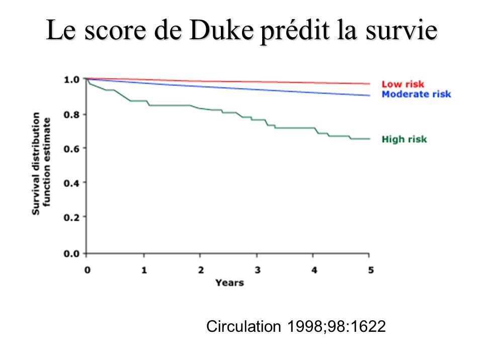 Le score de Duke prédit la survie Circulation 1998;98:1622