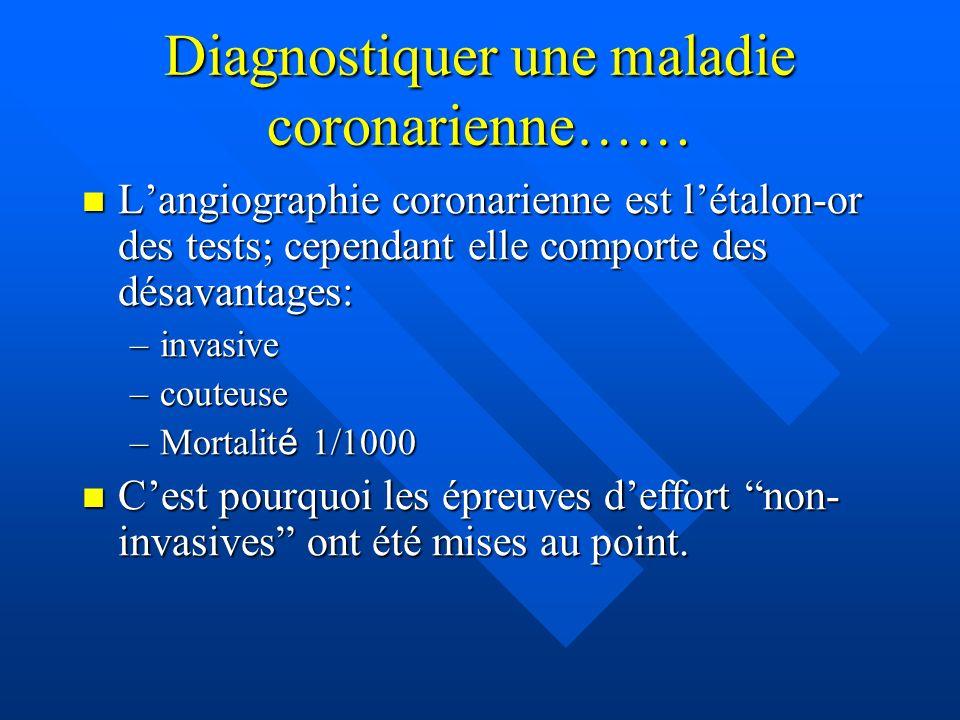 Diagnostiquer une maladie coronarienne…… Langiographie coronarienne est létalon-or des tests; cependant elle comporte des désavantages: Langiographie