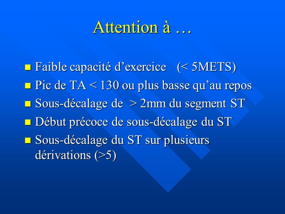 Attention à … Faible capacité dexercice (< 5METS) Faible capacité dexercice (< 5METS) Pic de TA < 130 ou plus basse quau repos Pic de TA < 130 ou plus
