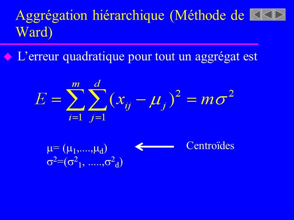 Aggrégation hiérarchique (Méthode de Ward) u Lerreur quadratique pour tout un aggrégat est = ( 1,...., d ) 2 =( 2 1,....., 2 d ) Centroïdes