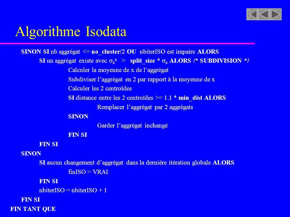 Algorithme Isodata SINON SI nb aggrégat <= no_cluster/2 OU nbiterISO est impaire ALORS SI un aggrégat existe avec x a > split_size * x ALORS /* SUBDIVISION */ Calculer la moyenne de x de laggrégat Subdiviser laggrégat en 2 par rapport à la moyenne de x Calculer les 2 centroïdes SI distance entre les 2 centroïdes >= 1.1 * min_dist ALORS Remplacer laggrégat par 2 aggrégats SINON Garder laggrégat inchangé FIN SI SINON SI aucun changement daggrégatdans la dernière itération globale ALORS finISO = VRAI FIN SI nbiterISO = nbiterISO + 1 FIN SI FIN TANT QUE