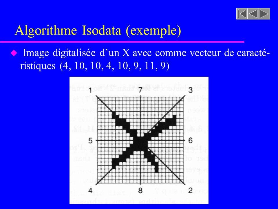 Algorithme Isodata (exemple) u Image digitalisée dun X avec comme vecteur de caracté- ristiques (4, 10, 10, 4, 10, 9, 11, 9)
