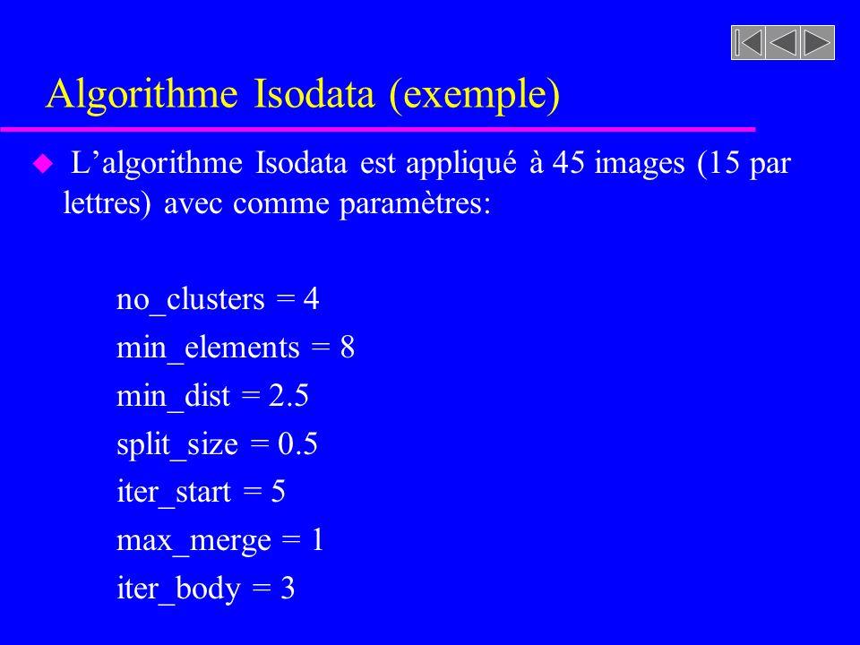 Algorithme Isodata (exemple) u Lalgorithme Isodata est appliqué à 45 images (15 par lettres) avec comme paramètres: no_clusters = 4 min_elements = 8 min_dist = 2.5 split_size = 0.5 iter_start = 5 max_merge = 1 iter_body = 3
