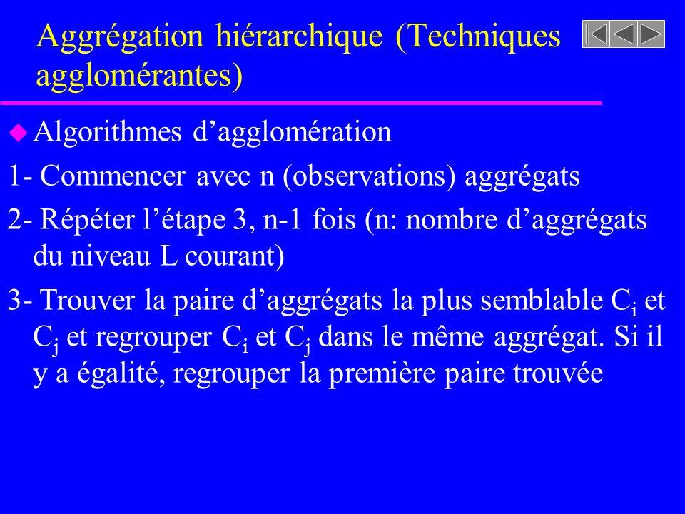 Aggrégation hiérarchique (Techniques agglomérantes) u Algorithmes dagglomération 1- Commencer avec n (observations) aggrégats 2- Répéter létape 3, n-1 fois (n: nombre daggrégats du niveau L courant) 3- Trouver la paire daggrégats la plus semblable C i et C j et regrouper C i et C j dans le même aggrégat.