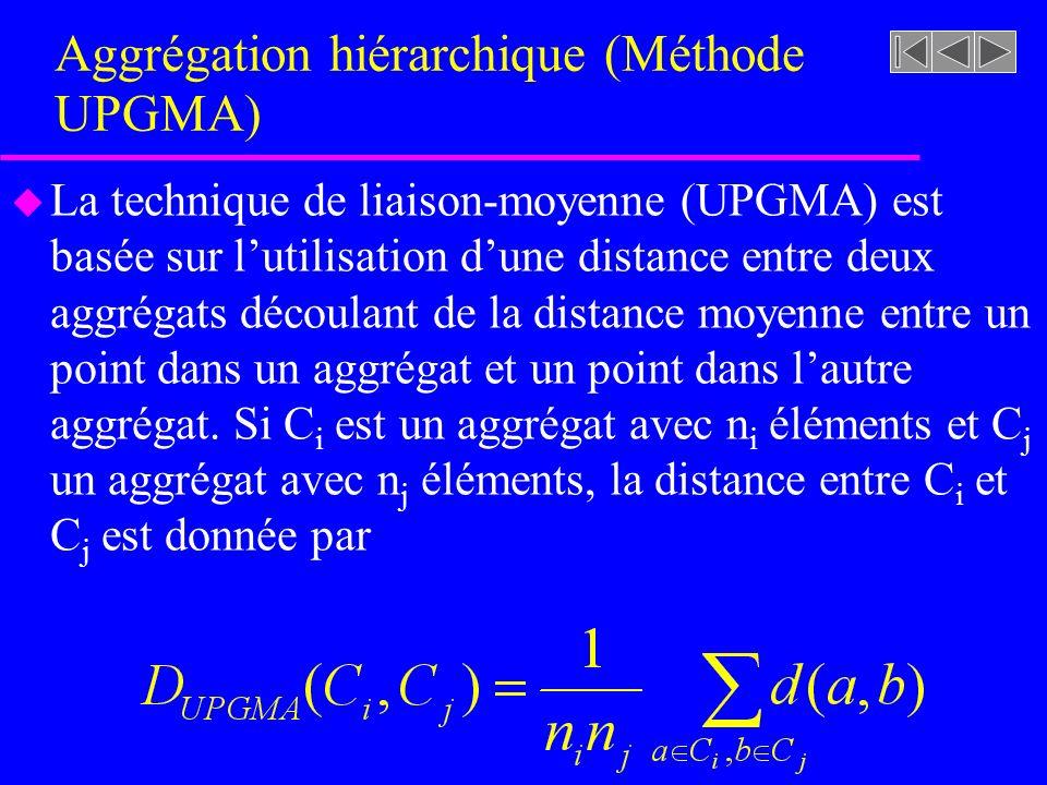 Aggrégation hiérarchique (Méthode UPGMA) u La technique de liaison-moyenne (UPGMA) est basée sur lutilisation dune distance entre deux aggrégats découlant de la distance moyenne entre un point dans un aggrégat et un point dans lautre aggrégat.