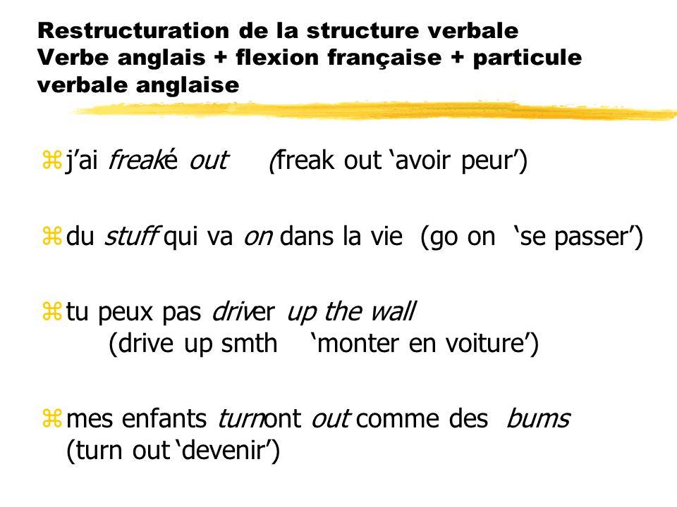 Restructuration de la structure verbale Verbe anglais + flexion française + particule verbale anglaise zjai freaké out (freak out avoir peur) zdu stuf