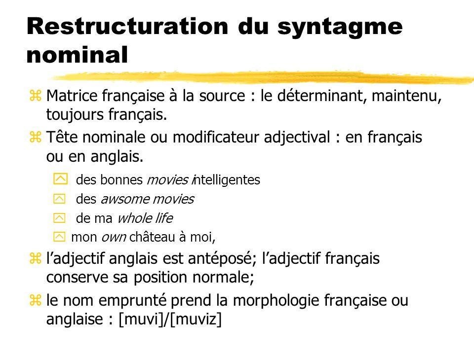 Restructuration du syntagme nominal zMatrice française à la source : le déterminant, maintenu, toujours français. zTête nominale ou modificateur adjec