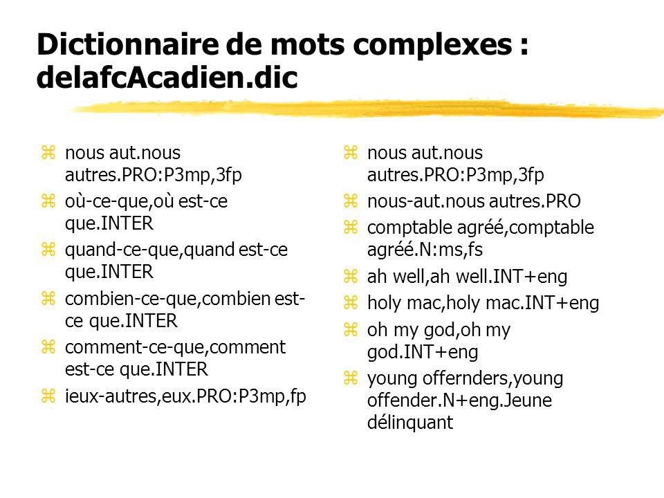 Dictionnaire de mots complexes : delafcAcadien.dic znous aut.nous autres.PRO:P3mp,3fp zoù-ce-que,où est-ce que.INTER zquand-ce-que,quand est-ce que.IN