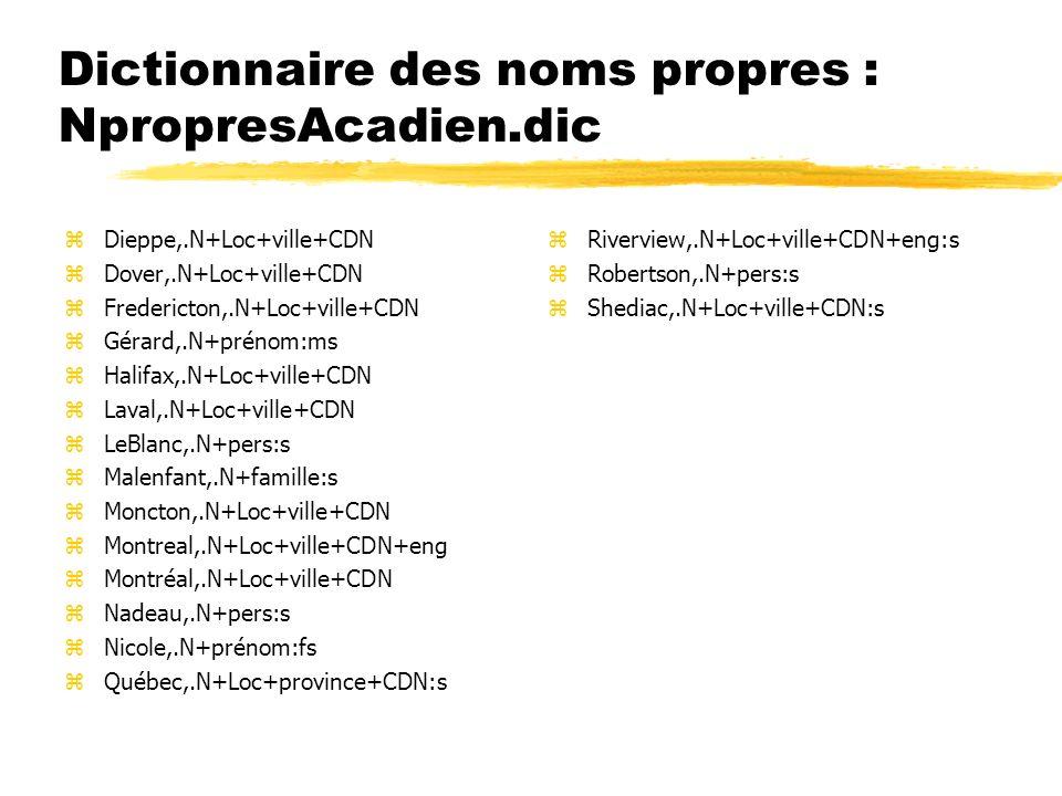 Dictionnaire des noms propres : NpropresAcadien.dic zDieppe,.N+Loc+ville+CDN zDover,.N+Loc+ville+CDN zFredericton,.N+Loc+ville+CDN zGérard,.N+prénom:m