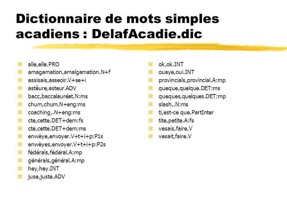 Dictionnaire de mots simples acadiens : DelafAcadie.dic zalle,elle.PRO zamagamation,amalgamation.N+f zassisais,asseoir.V+se+i zastêure,asteur.ADV zbac