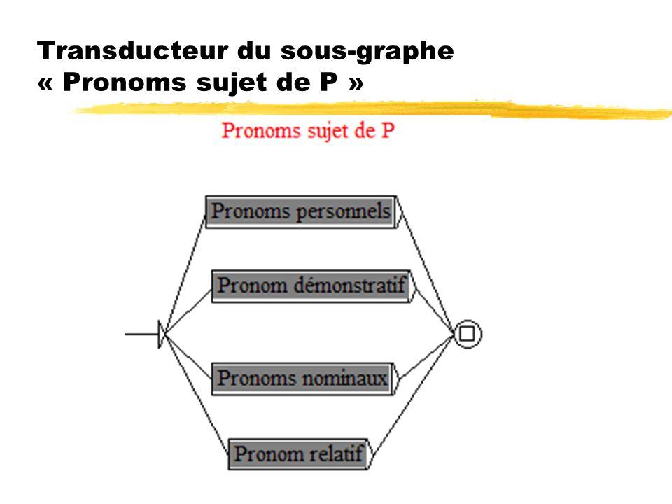 Transducteur du sous-graphe « Pronoms sujet de P »