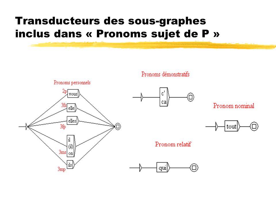 Transducteurs des sous-graphes inclus dans « Pronoms sujet de P »