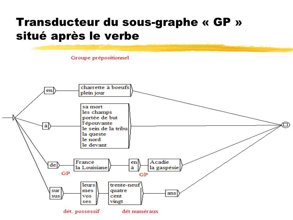 Transducteur du sous-graphe « GP » situé après le verbe