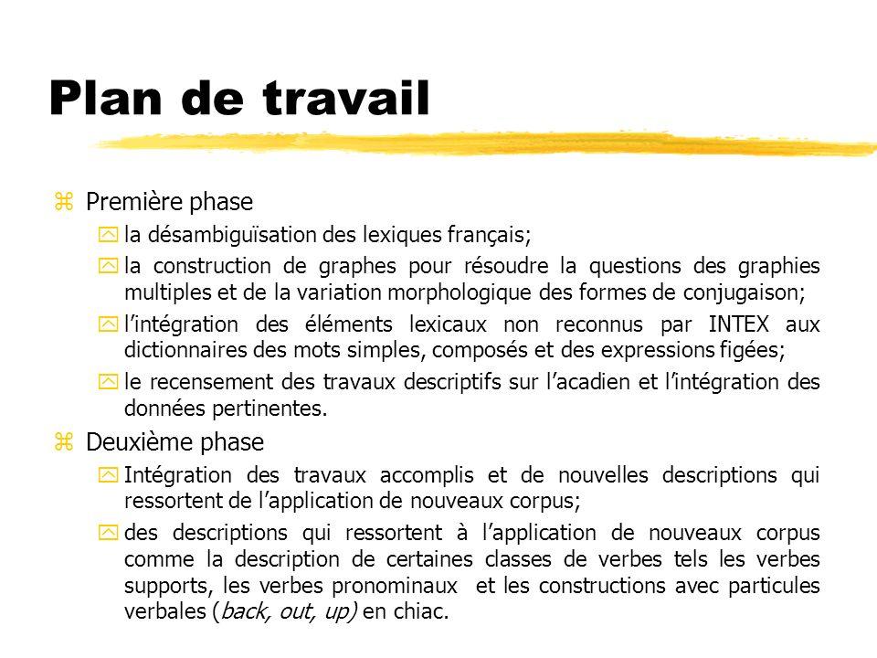 Plan de travail zPremière phase yla désambiguïsation des lexiques français; yla construction de graphes pour résoudre la questions des graphies multip