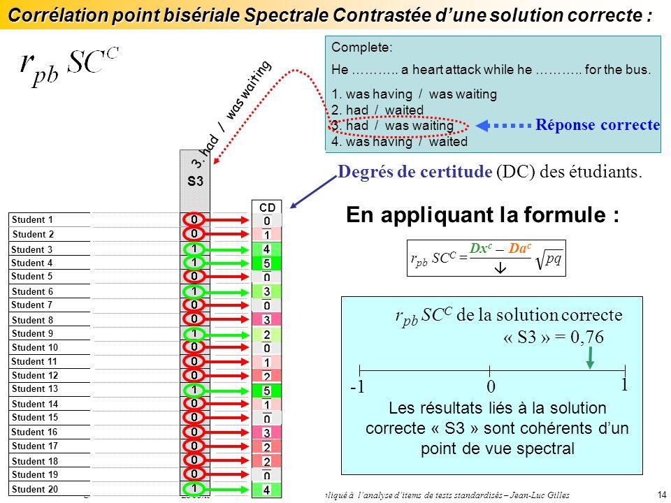 Colloque ADMEE 2005 – Le concept de cohérence spectrale appliqué à lanalyse ditems de tests standardisés – Jean-Luc Gilles14 Complete: He ………..