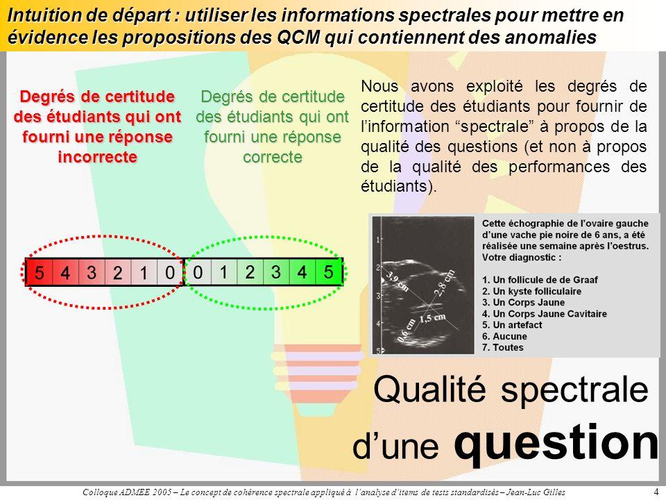 Colloque ADMEE 2005 – Le concept de cohérence spectrale appliqué à lanalyse ditems de tests standardisés – Jean-Luc Gilles4 Intuition de départ : utiliser les informations spectrales pour mettre en évidence les propositions des QCM qui contiennent des anomalies Qualité spectrale dune question Nous avons exploité les degrés de certitude des étudiants pour fournir de linformation spectrale à propos de la qualité des questions (et non à propos de la qualité des performances des étudiants).
