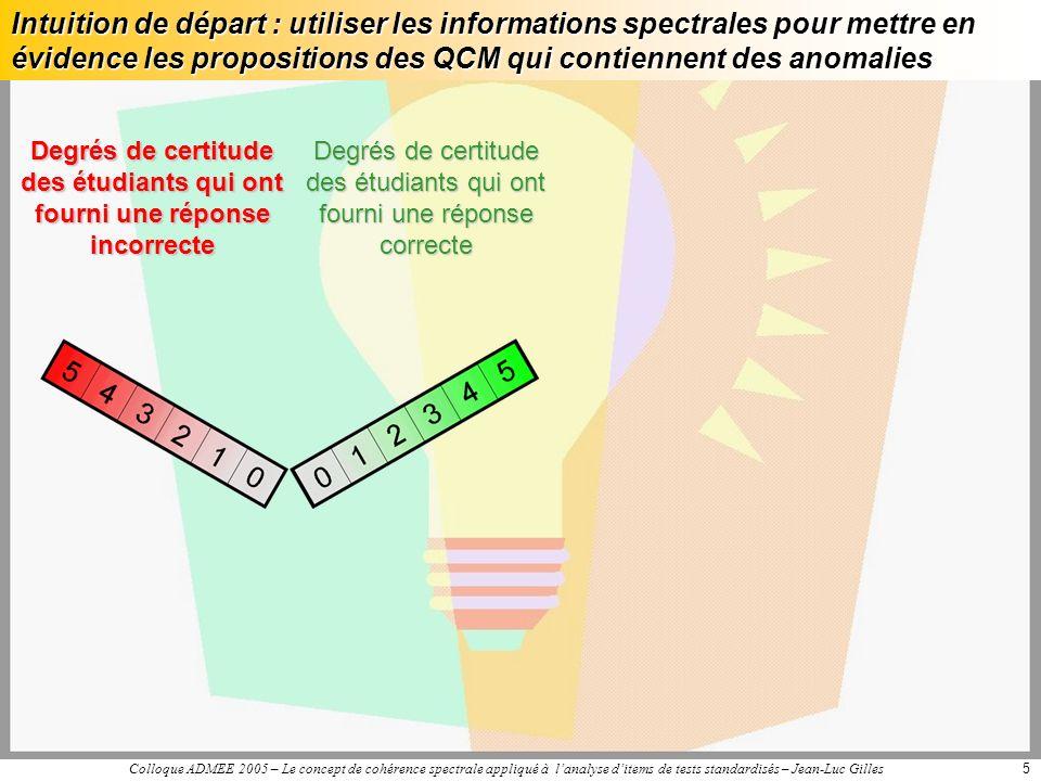 Colloque ADMEE 2005 – Le concept de cohérence spectrale appliqué à lanalyse ditems de tests standardisés – Jean-Luc Gilles26 Résultats des analyses spectrales de la qualité des QCM MOHICAN : Taille des populations des tests aux 10 niveaux de turbo analyse 10 niveaux de turbo analyse