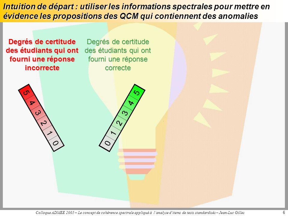 Colloque ADMEE 2005 – Le concept de cohérence spectrale appliqué à lanalyse ditems de tests standardisés – Jean-Luc Gilles27 Résultats des analyses spectrales de la qualité des QCM MOHICAN : Comparaison des valeurs des r pb, r pb SC et r pb SCT80 à une question particulièrement discriminante
