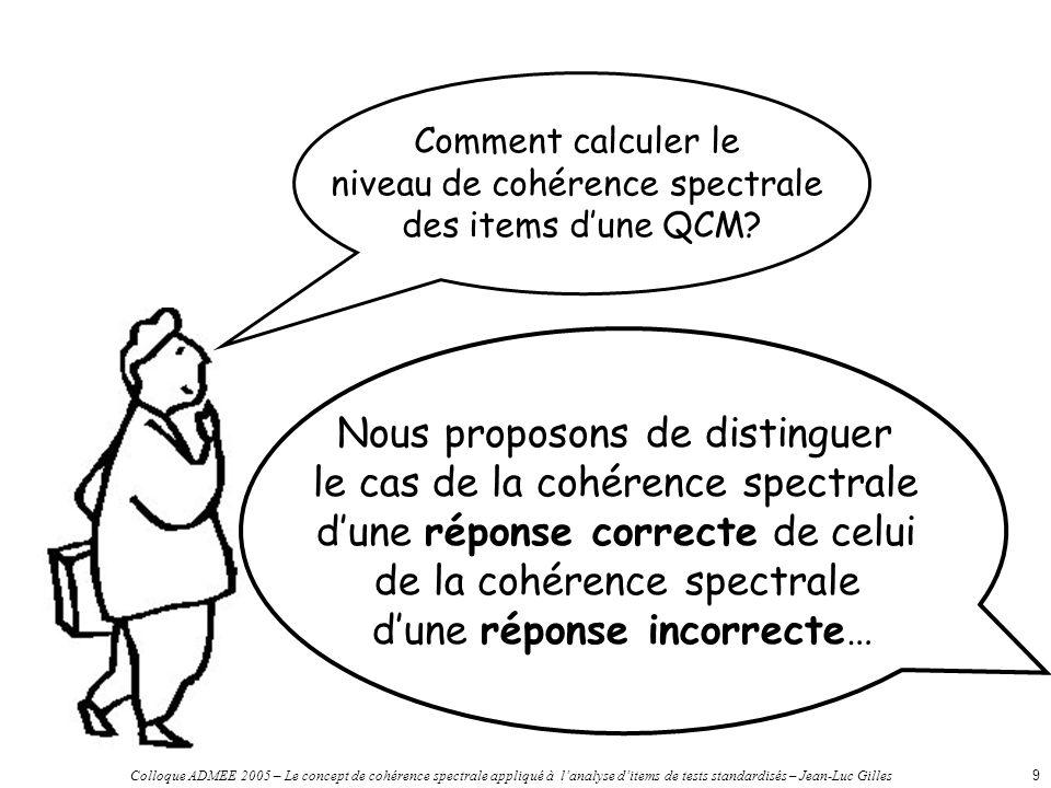 Colloque ADMEE 2005 – Le concept de cohérence spectrale appliqué à lanalyse ditems de tests standardisés – Jean-Luc Gilles9 Comment calculer le niveau de cohérence spectrale des items dune QCM.