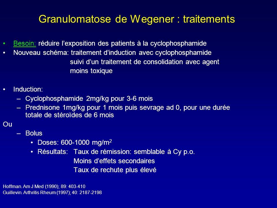 Granulomatose de Wegener : traitements Besoin: réduire lexposition des patients à la cyclophosphamide Nouveau schéma: traitement dinduction avec cyclophosphamide suivi dun traitement de consolidation avec agent moins toxique Induction: –Cyclophosphamide 2mg/kg pour 3-6 mois –Prednisone 1mg/kg pour 1 mois puis sevrage ad 0, pour une durée totale de stéroïdes de 6 mois Ou –Bolus Doses: 600-1000 mg/m 2 Résultats:Taux de rémission: semblable à Cy p.o.