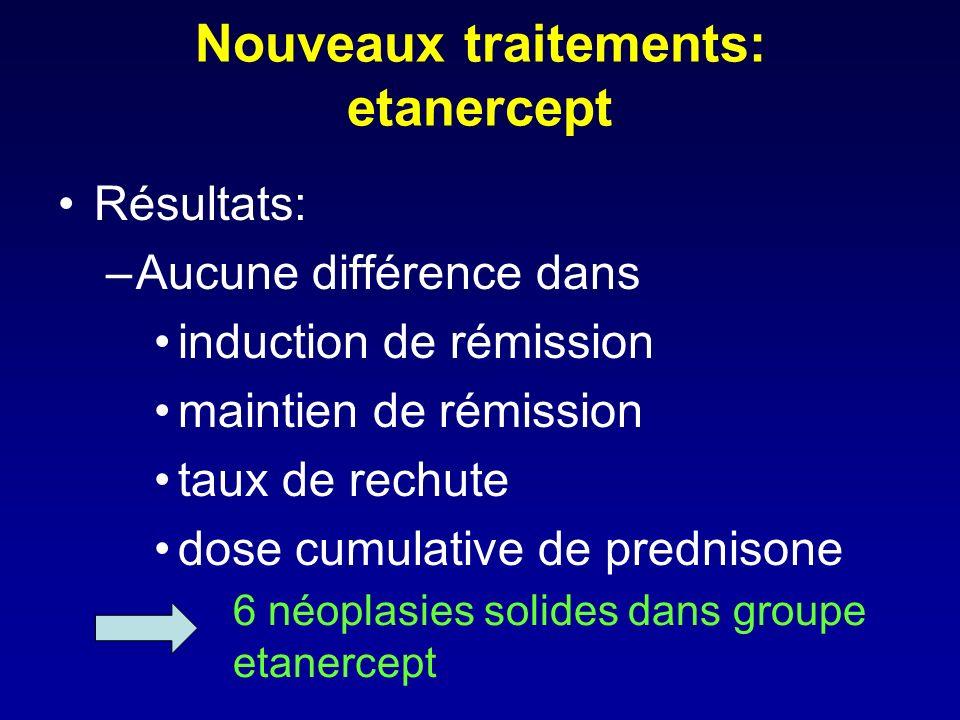Nouveaux traitements: etanercept Résultats: –Aucune différence dans induction de rémission maintien de rémission taux de rechute dose cumulative de prednisone 6 néoplasies solides dans groupe etanercept