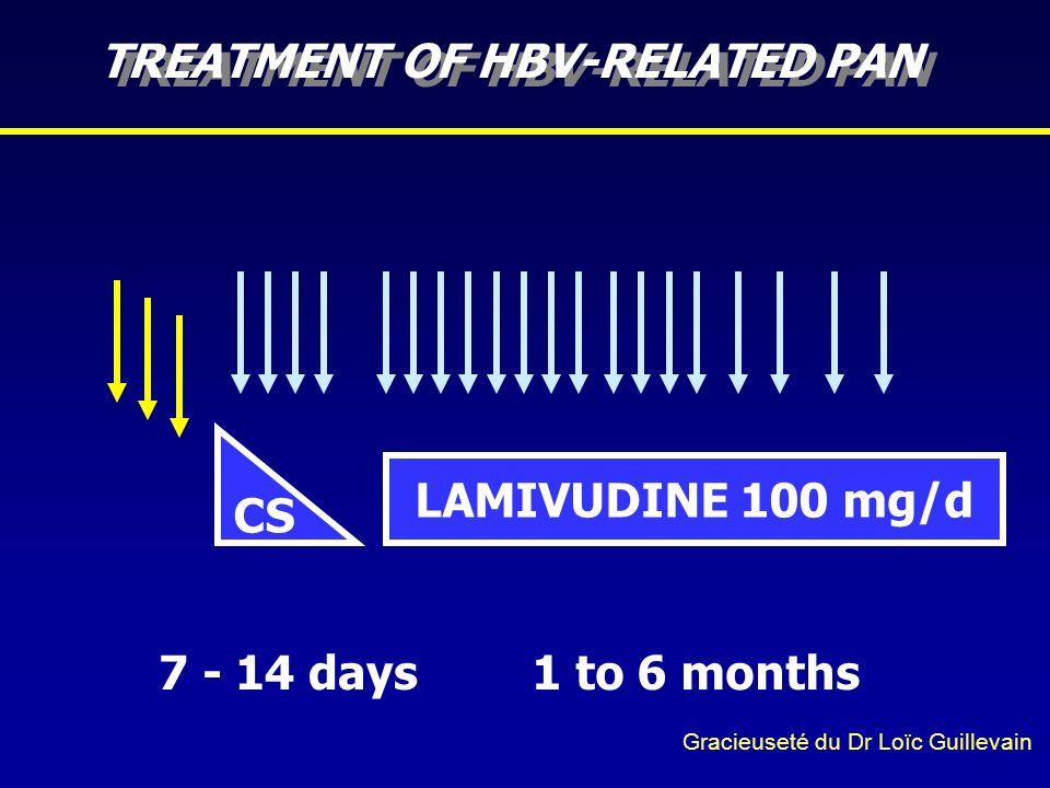 TREATMENT OF HBV-RELATED PAN 7 - 14 days CS LAMIVUDINE 100 mg/d 1 to 6 months Gracieuseté du Dr Loïc Guillevain