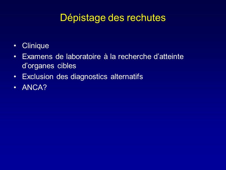 Dépistage des rechutes Clinique Examens de laboratoire à la recherche datteinte dorganes cibles Exclusion des diagnostics alternatifs ANCA?