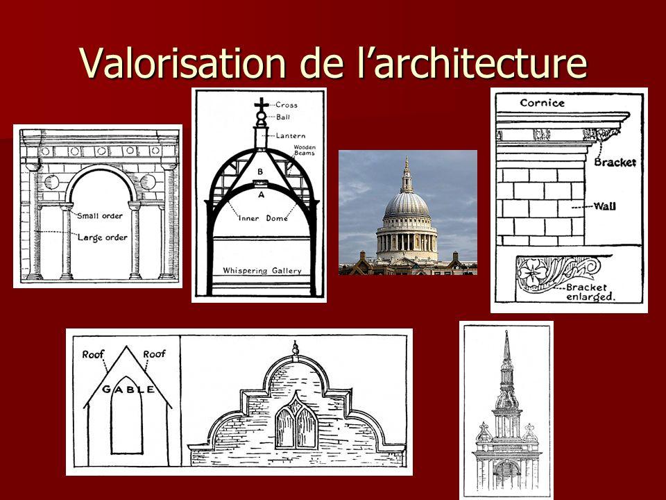 Valorisation de larchitecture