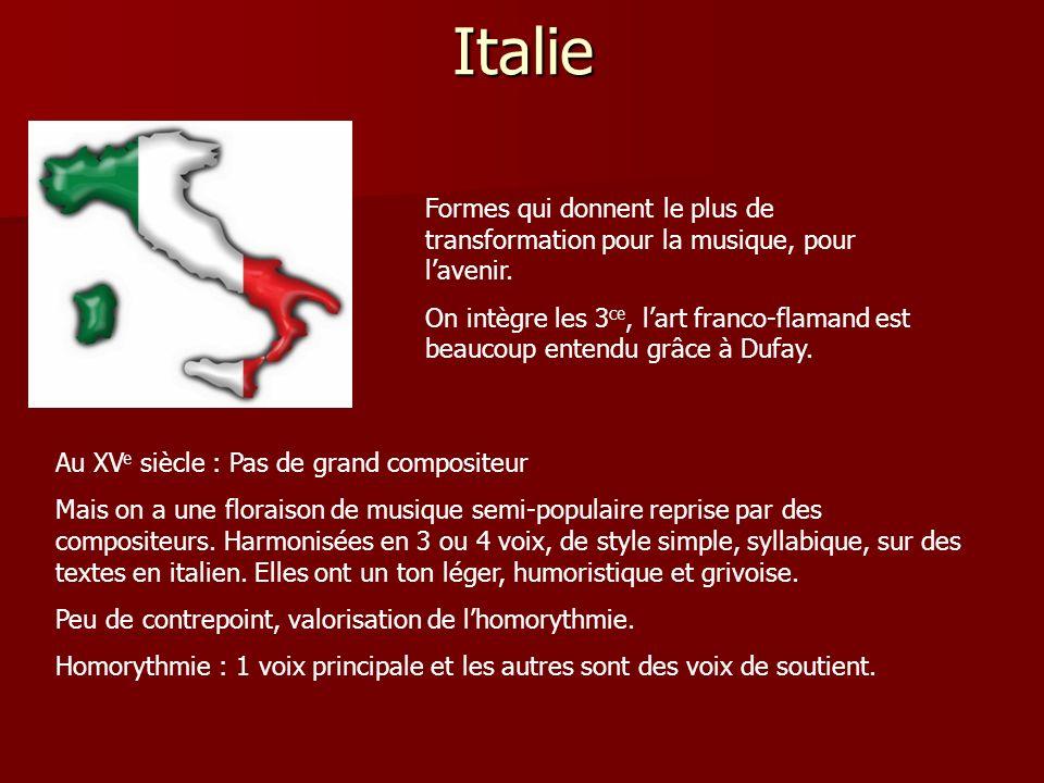 Italie Formes qui donnent le plus de transformation pour la musique, pour lavenir. On intègre les 3 ce, lart franco-flamand est beaucoup entendu grâce