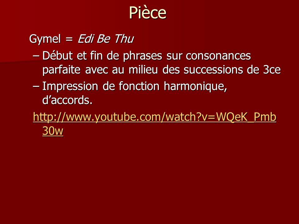 Pièce Gymel = Edi Be Thu –Début et fin de phrases sur consonances parfaite avec au milieu des successions de 3ce –Impression de fonction harmonique, daccords.
