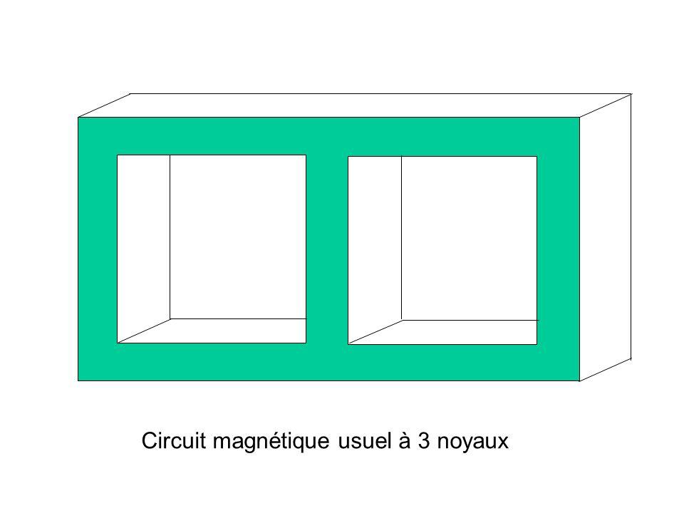 En pratique, on réalise les configurations suivantes: Circuit magnétique usuel à 3 noyaux 123