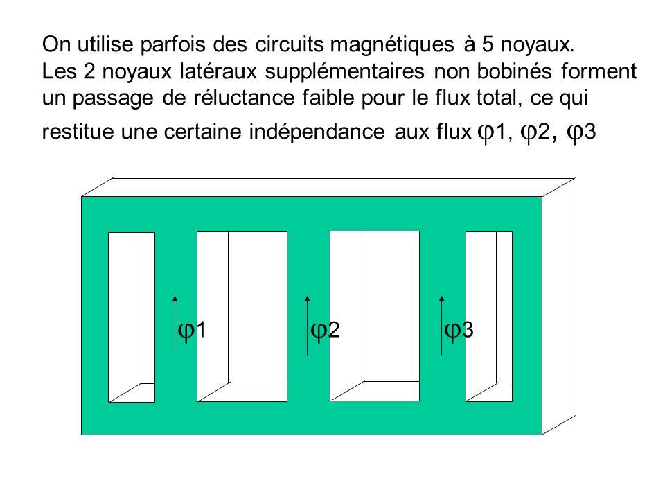 Même si les tensions appliquées ne forment pas un système triphasé équilibré, on a obligatoirement : 1+ 2 + 3 = 0 Loi des nœuds appliquée au circuit magnétique On dit qu il s agit d un transformateur à flux forcés