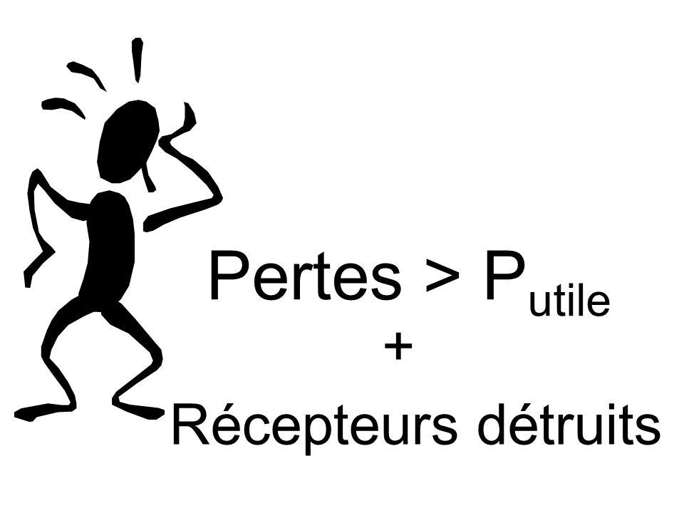 récepteur 220 V 150 A V=? 1,5 P = R.I 2 =1,5.150 2 = 33750 W P utile =150x220=33000 W
