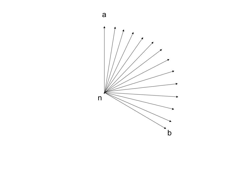 Soit l enroulement basse tension secondaire et ses 3 bornes a, b, c : La tension entre l extrémité supérieure et l extrémité inférieure de la bobine placée sur le noyau 1 (a) est représentée verticalement b b Bobines en étoiles notation y c c n a n a