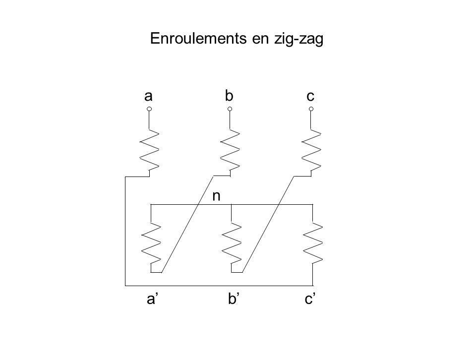 a b b c n ac Enroulements en zig-zag