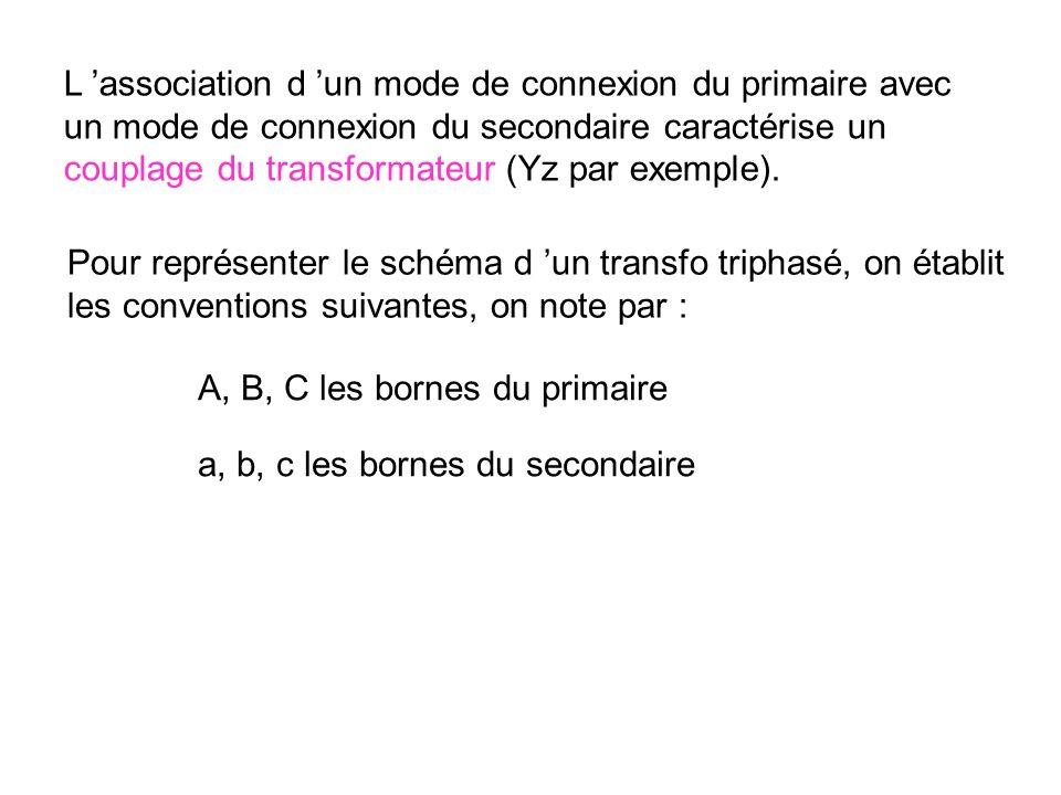 Les enroulements primaires d un transfo peuvent être reliés : en étoile, symbole Y en triangle, symbole D Les enroulements secondaires d un transfo peuvent être reliés : en étoile, symbole y en triangle, symbole d en zig-zag, symbole z