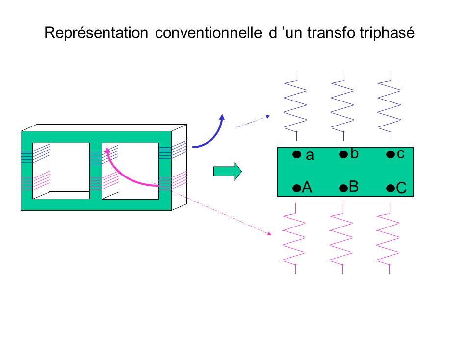 L association d un mode de connexion du primaire avec un mode de connexion du secondaire caractérise un couplage du transformateur (Yz par exemple). P