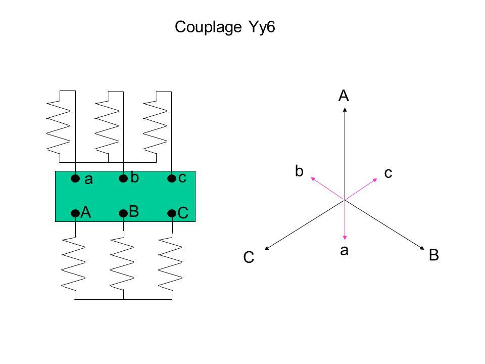 Représentation conventionnelle d un transfo triphasé a bc A B C