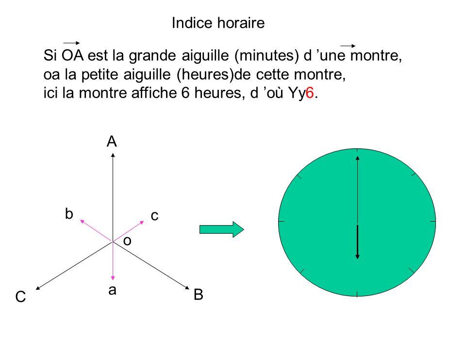 a bc A B C Couplage Yy6 A B C a b c