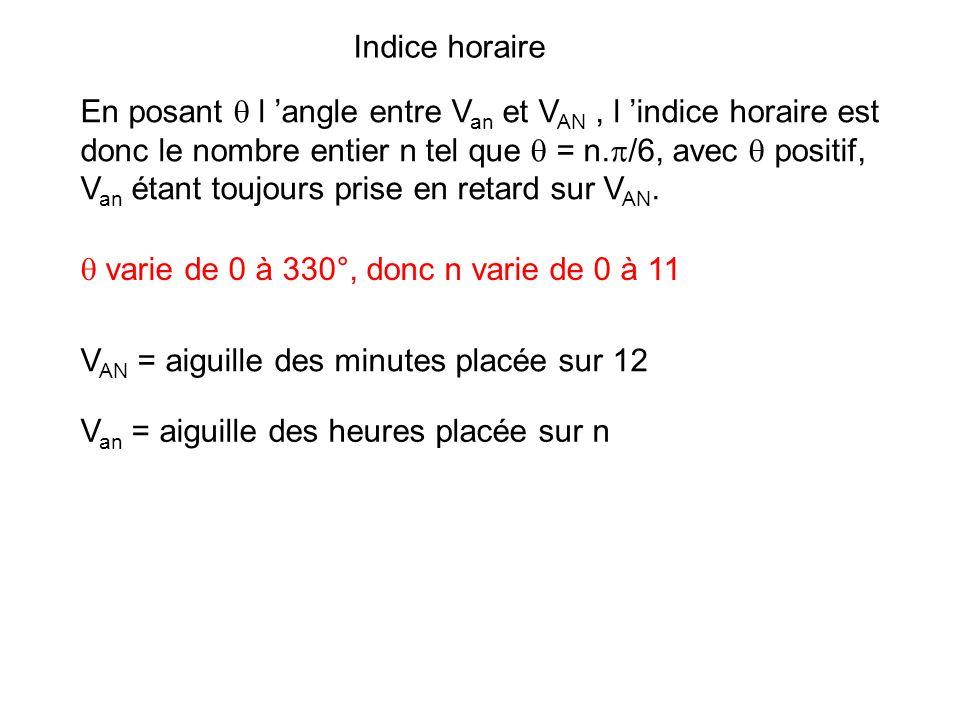 Indice horaire Selon le couplage choisi, le déphasage entre tensions phase-neutre homologues (V an et A AN par ex) est imposé.