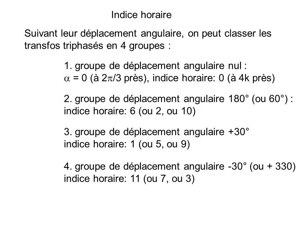 Indice horaire En posant l angle entre V an et V AN, l indice horaire est donc le nombre entier n tel que = n.