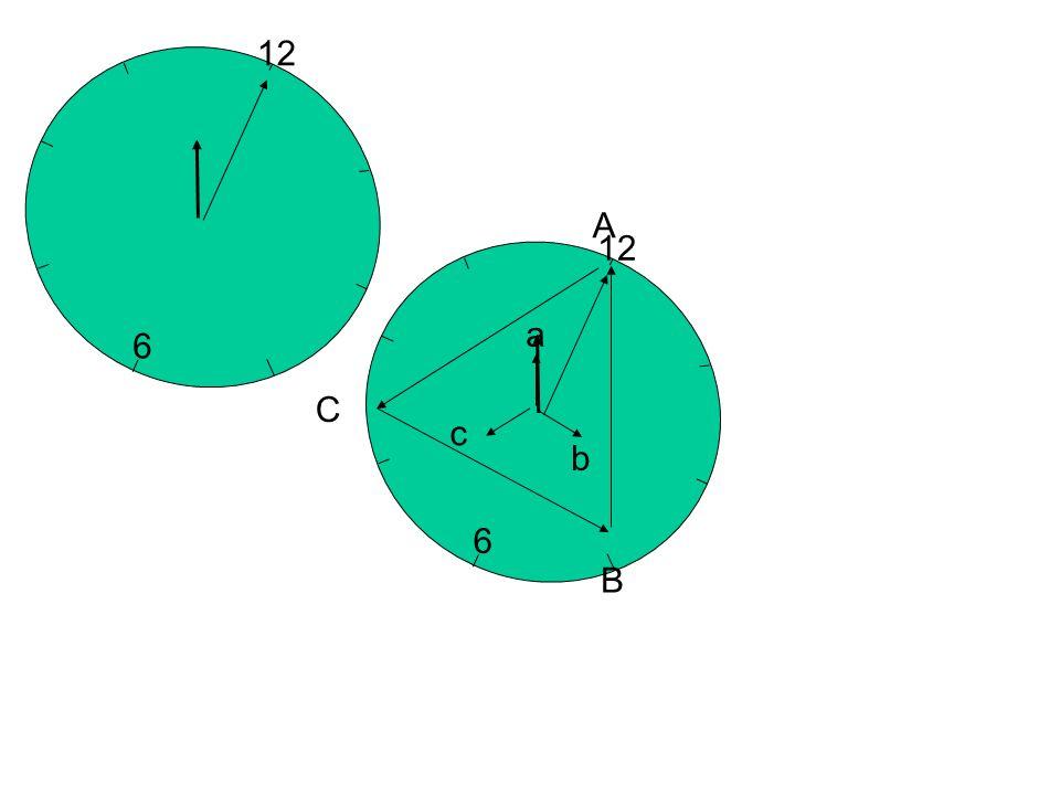 a bc A B C Couplage Dy11 A C B a c b